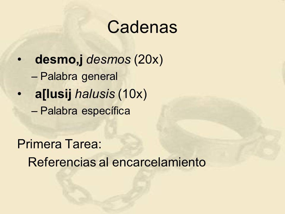 Cadenas desmo,j desmos (20x) a[lusij halusis (10x) Primera Tarea: